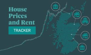A graphic indicating the house prices in Scotland