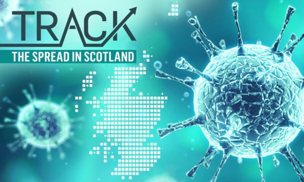 Coronavirus in Scotland – track the spread with these charts