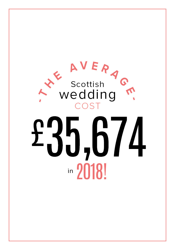 Average cost of Scottish wedding 2018