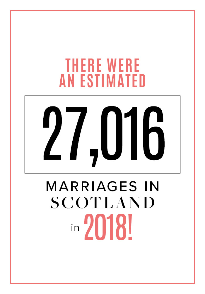 Number of weddings in Scotland 2018