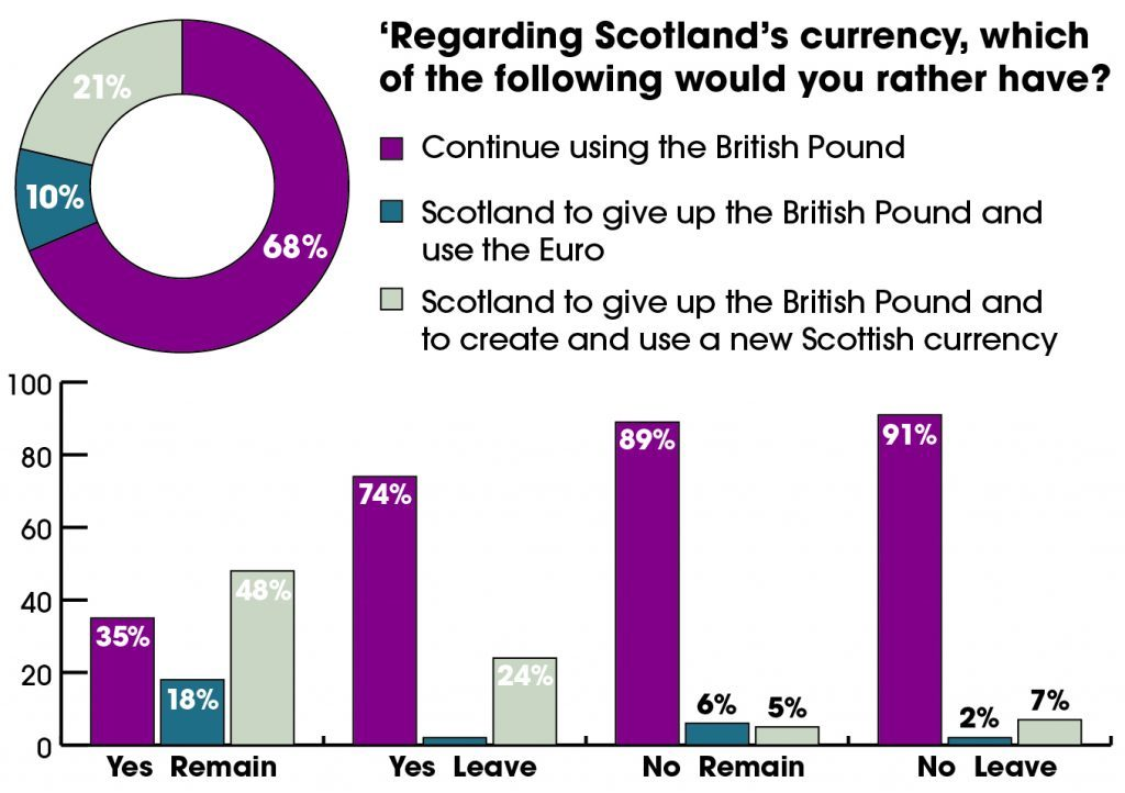 Scotlands Currency-01