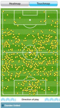 United's touch map in goalless draw with St Johnstone the previous weekend (Source - Opta).