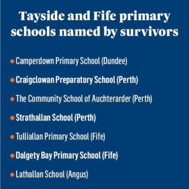 Tayside and Fife Schools harassment list