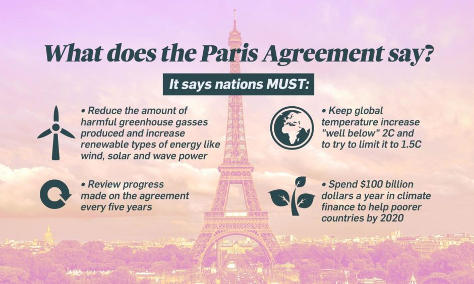 A graphic showing the main aims of the Paris climate agreement