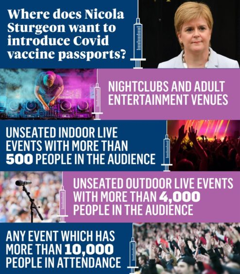 Where does Nicola Sturgeon want to introduce Covid vaccine passports? Nightclubs and adult entertainment venues Unseated indoor live events with more than 500 people in the audience Unseated outdoor live events with more than 4,000 people in the audience Any event which has more than 10,000 people in attendance.