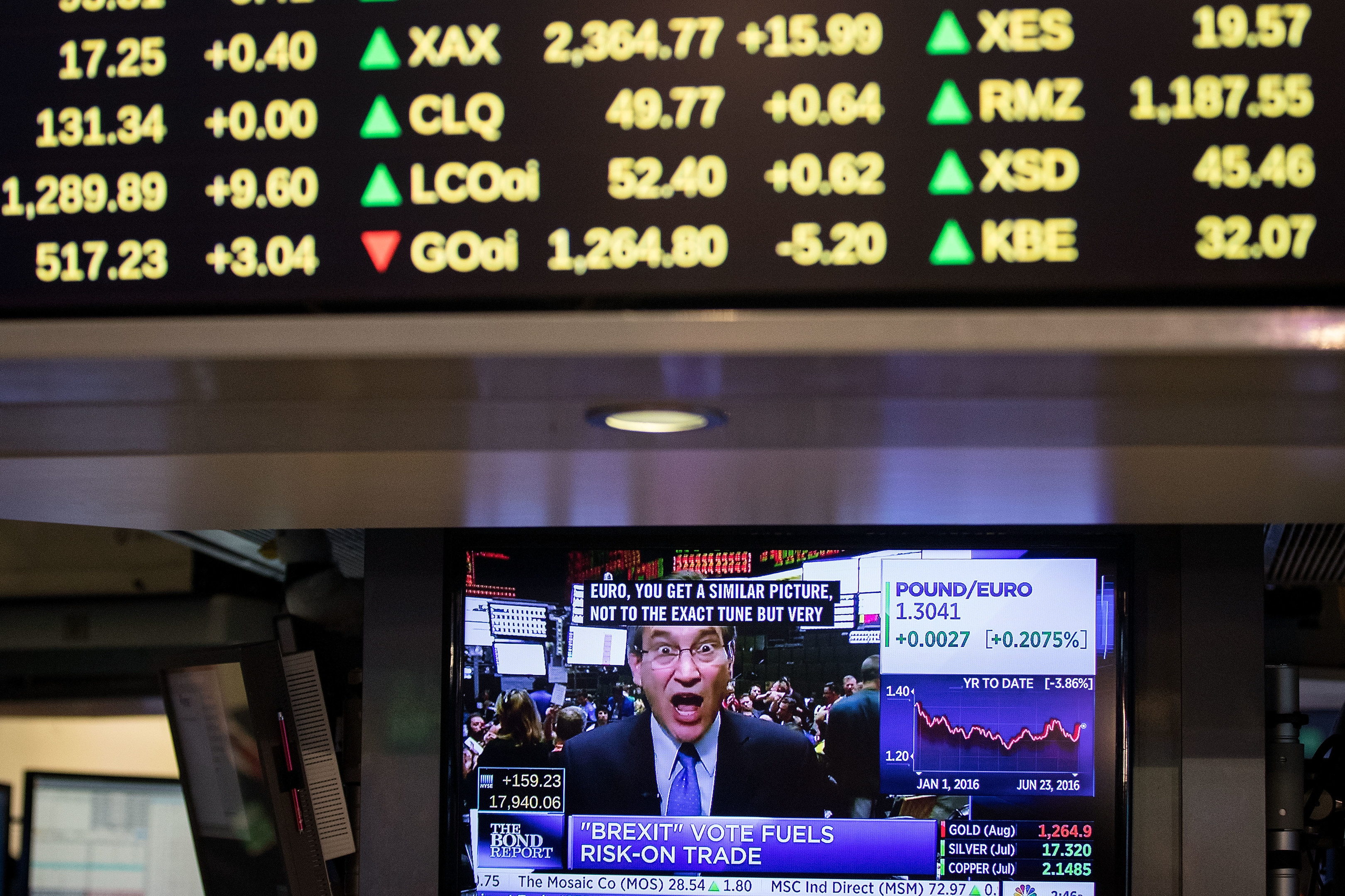 A television monitor displays news of the 'Brexit vote' on the floor of the New York Stock Exchange.