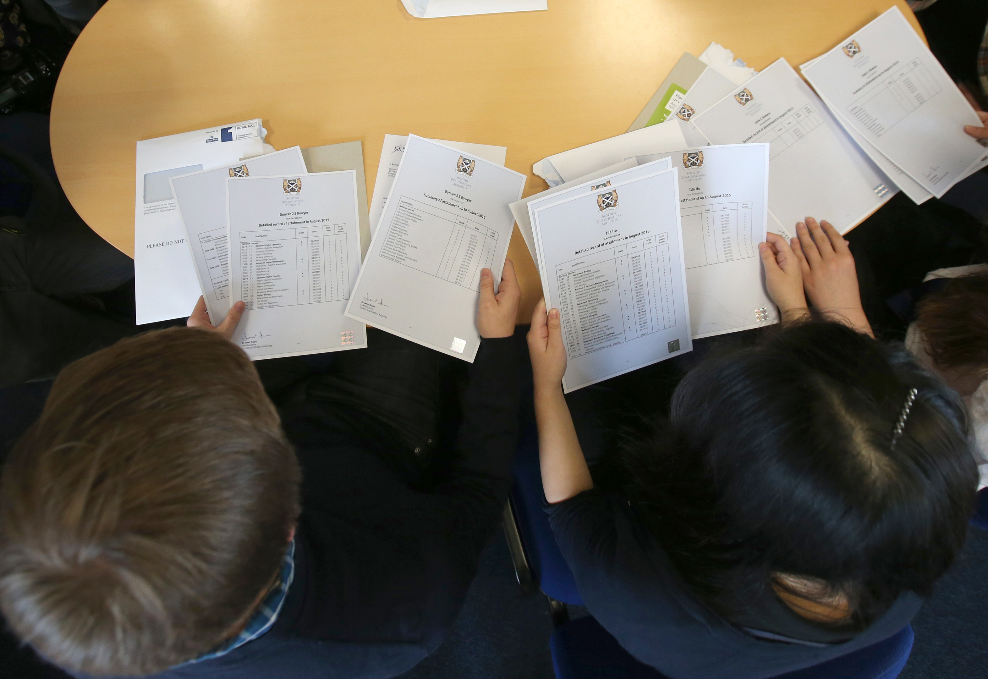 Pupils studying their Higher results.