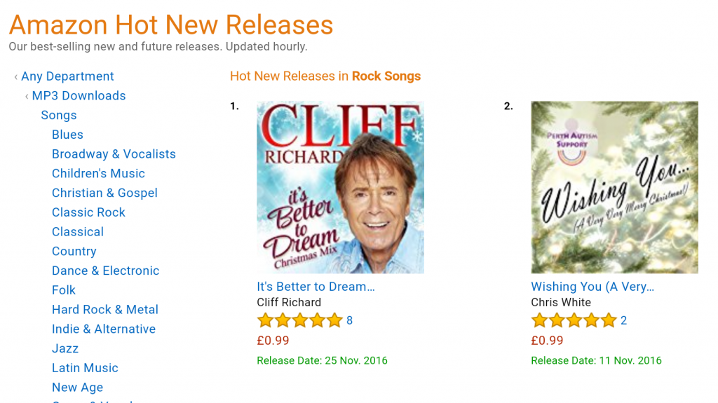 A screenshot of the song showing it at number two in the live Amazon charts, behind Sir Cliff Richard.
