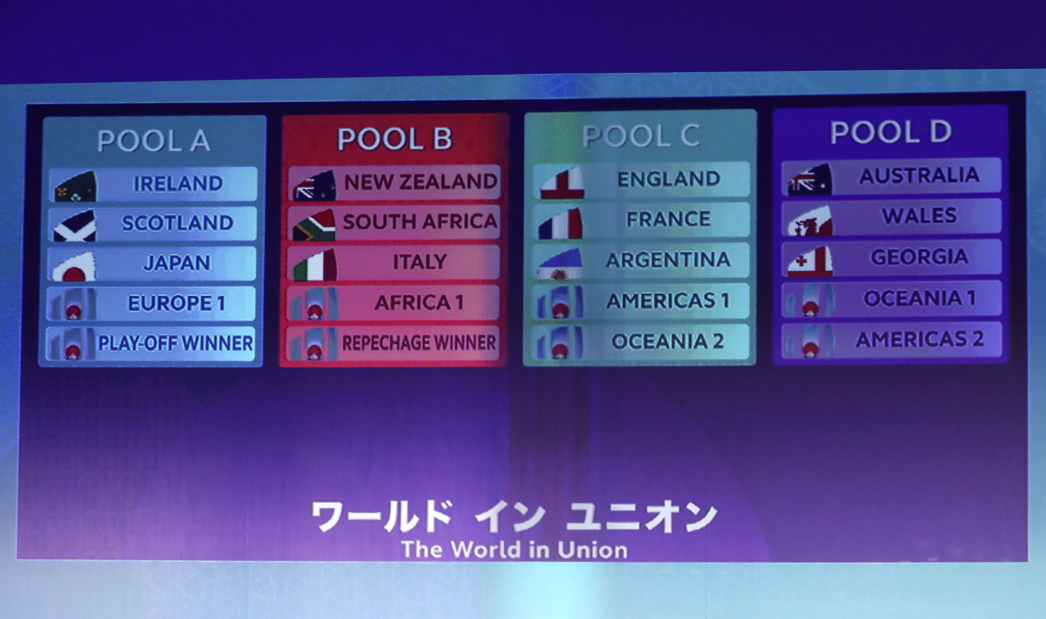 The drawn pools are seen after the Rugby World Cup 2019 draw at the State Guest House in Kyoto, Japan.