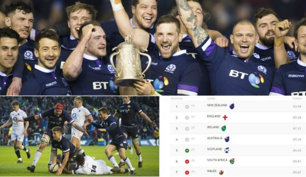 Scotland are ranked fifth in the world following victory over England