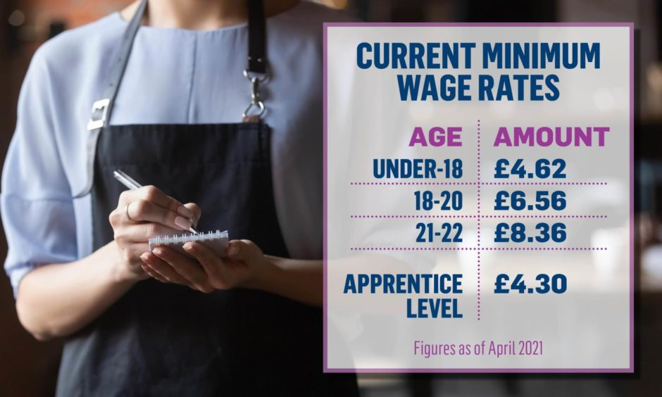 A graphic of the current minimum wage figures set by the UK Government.