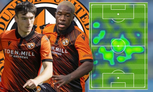 Dylan Levitt and Jeando Fuchs have forged a very strong midfield partnership for Dundee United