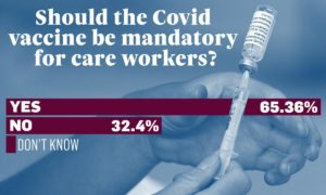 Readers had their say on vaccines for care workers