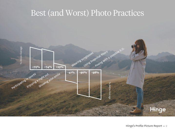hinge-profile-picture-report-2