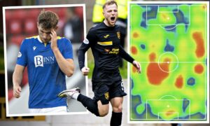 St Johnstone Opta analysis: What can be learned from error strewn Livingston defeat?