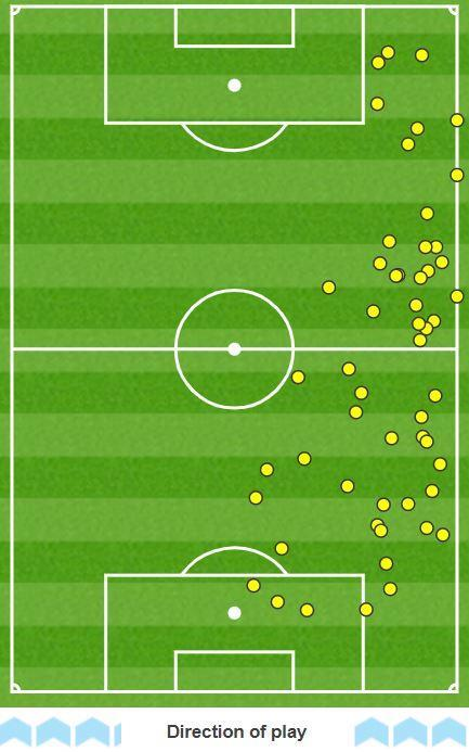 Michael O'Halloran's touch map against Dundee.