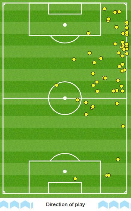 Shaun Rooney's touch map against Ross County.
