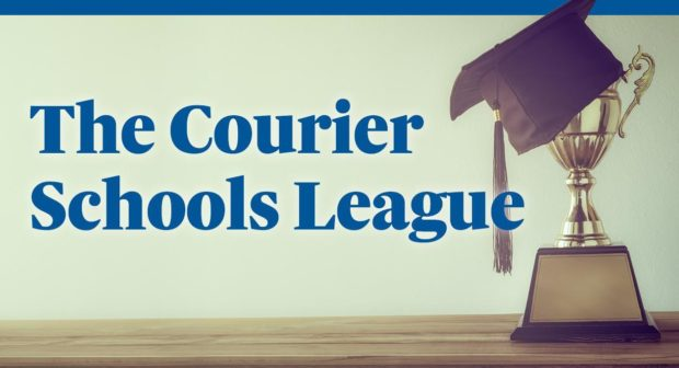 School league tables: The Courier ranks Tayside and Fife schools on Higher success rate