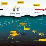 Wintershall's Maria field begins one year ahead of schedule